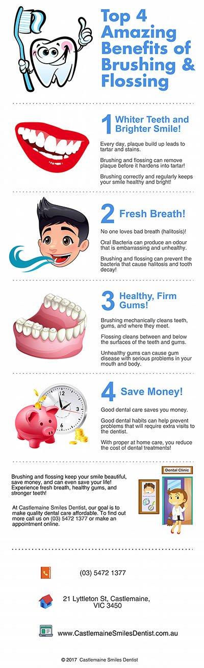 Castlemaine Smiles Dentist | Top 4 Wonders Of Brushing And Flossing P | Dentist Castlemaine